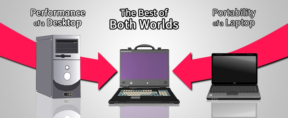 What Is A Portable Computer? | ACME Portable
